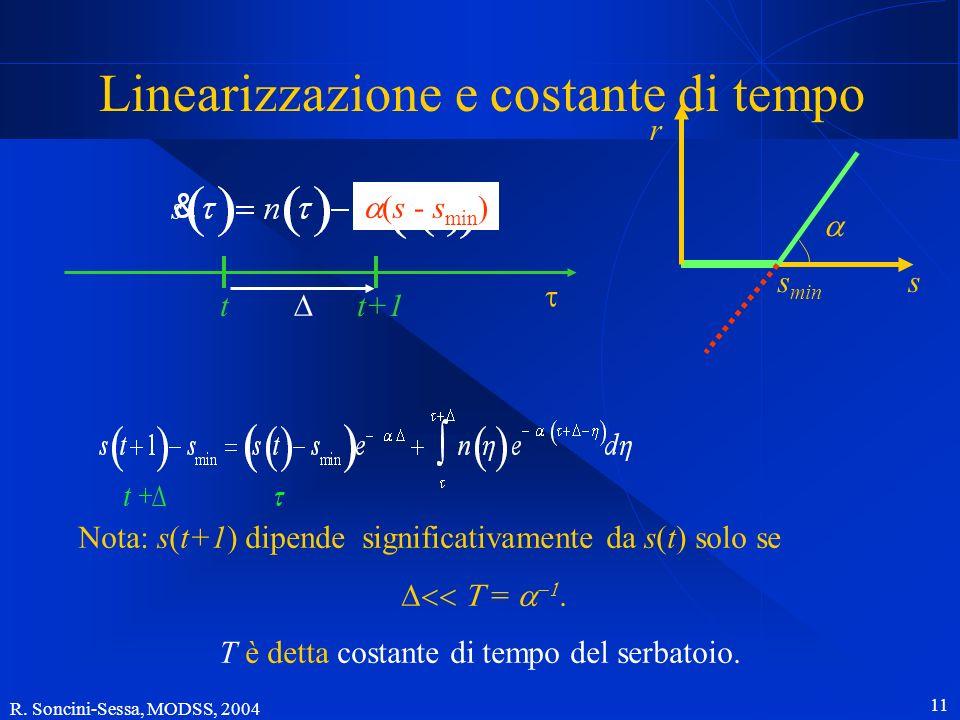 R. Soncini-Sessa, MODSS, 2004 11 (s - s min ) Nota: s(t+1) dipende significativamente da s(t) solo se =. T è detta costante di tempo del serbatoio. Li