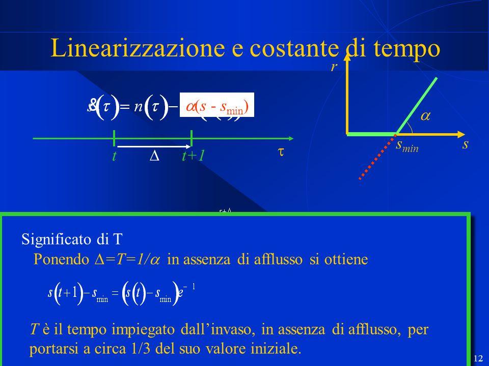 R. Soncini-Sessa, MODSS, 2004 12 (s - s min ) Nota: s(t+1) dipende significativamente da s(t) solo se =. T è detta costante di tempo del serbatoio. Li