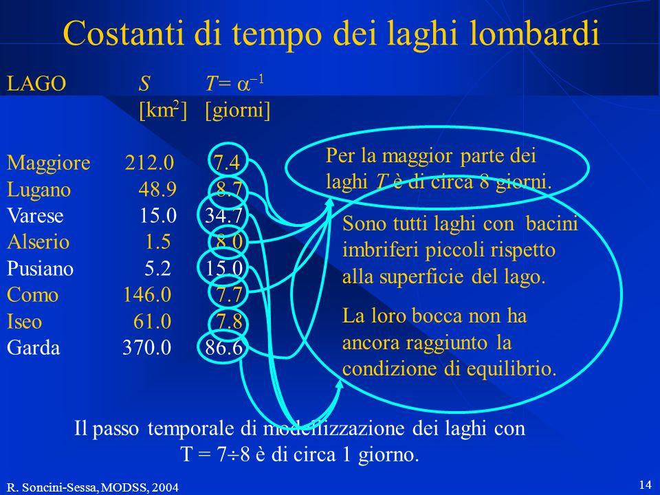 R. Soncini-Sessa, MODSS, 2004 14 LAGOST= [km 2 ][giorni] Maggiore 212.0 7.4 Lugano48.9 8.7 Varese15.0 34.7 Alserio 1.5 8.0 Pusiano 5.215.0 Como 146.0