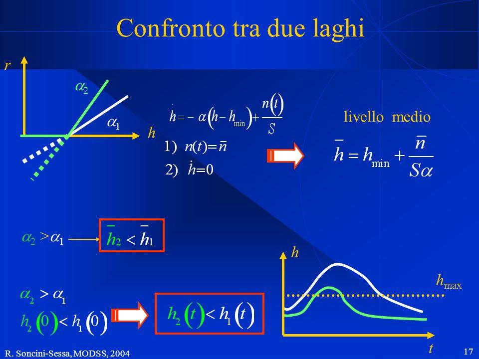 R. Soncini-Sessa, MODSS, 2004 17 r h Confronto tra due laghi 2 > 1 livello medio h max h t