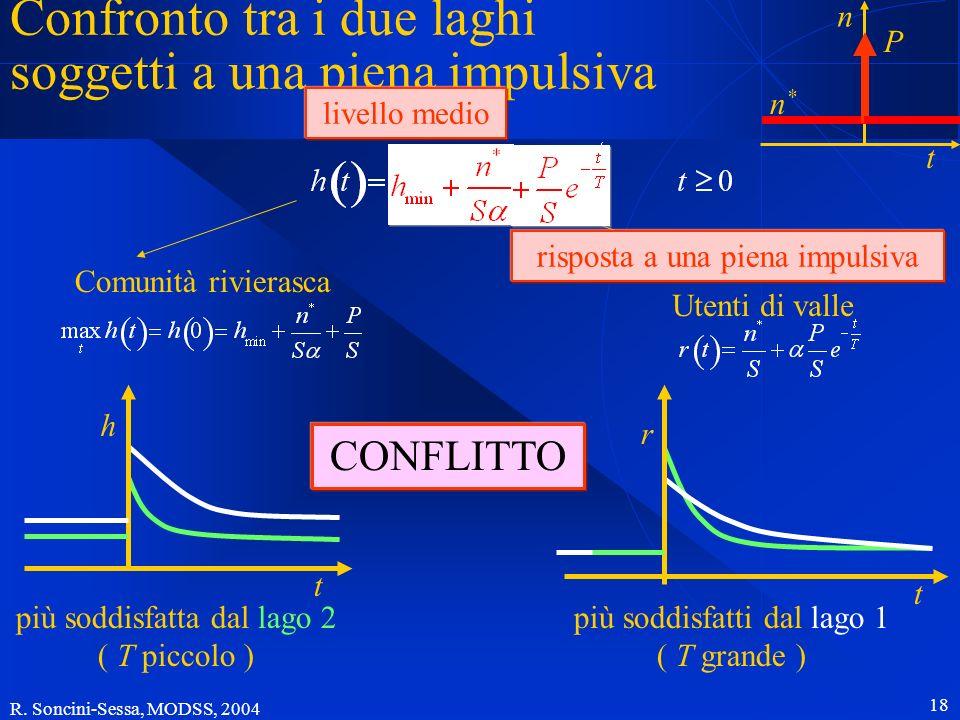 R. Soncini-Sessa, MODSS, 2004 18 Comunità rivierascaUtenti di valle più soddisfatta dal lago 2 ( T piccolo ) più soddisfatti dal lago 1 ( T grande ) C