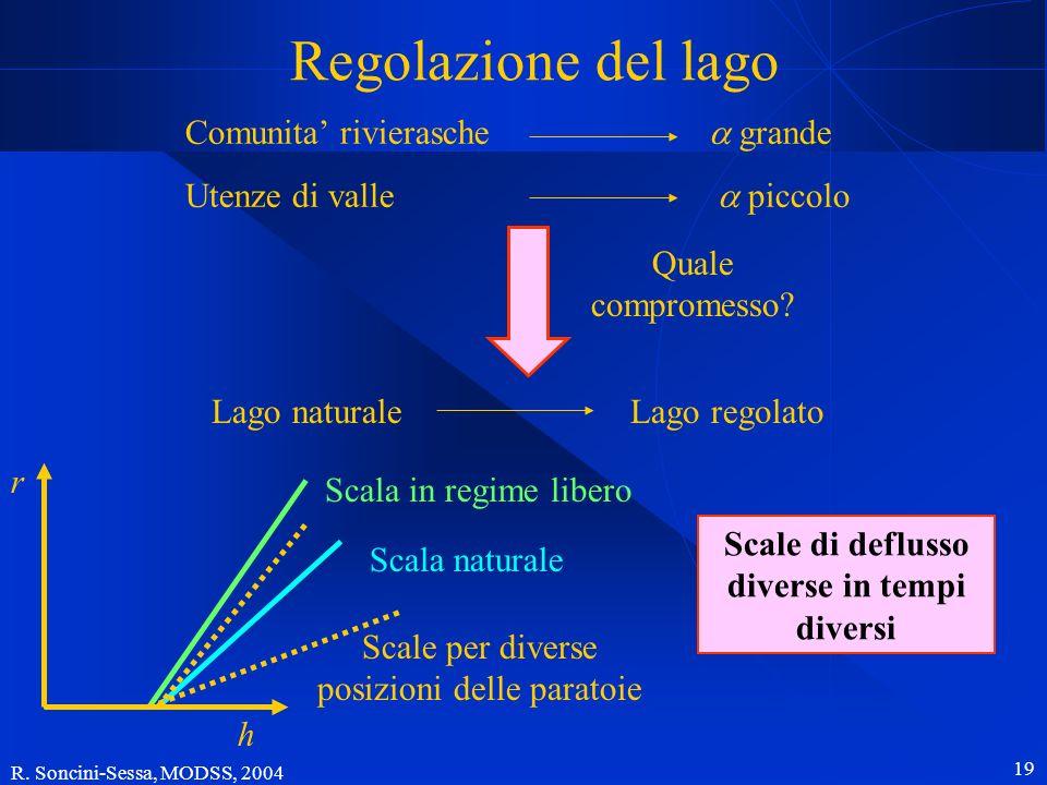 R. Soncini-Sessa, MODSS, 2004 19 Comunita rivierasche grande Utenze di valle piccolo Quale compromesso? Lago naturaleLago regolato Scale di deflusso d