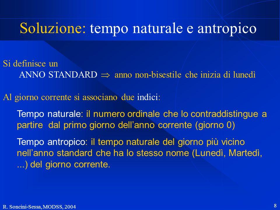 R. Soncini-Sessa, MODSS, 2004 8 Soluzione: tempo naturale e antropico Si definisce un ANNO STANDARD anno non-bisestile che inizia di lunedì Al giorno