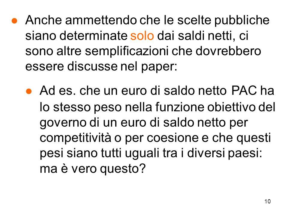 10 l Anche ammettendo che le scelte pubbliche siano determinate solo dai saldi netti, ci sono altre semplificazioni che dovrebbero essere discusse nel paper: l Ad es.