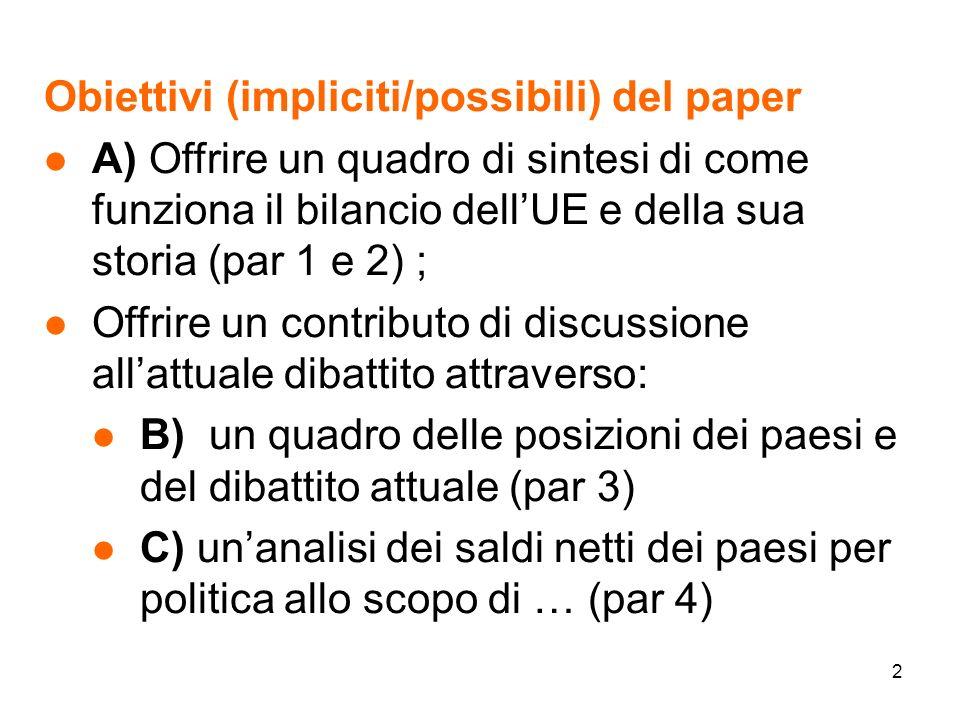 2 Obiettivi (impliciti/possibili) del paper l A) Offrire un quadro di sintesi di come funziona il bilancio dellUE e della sua storia (par 1 e 2) ; l Offrire un contributo di discussione allattuale dibattito attraverso: l B) un quadro delle posizioni dei paesi e del dibattito attuale (par 3) l C) unanalisi dei saldi netti dei paesi per politica allo scopo di … (par 4)