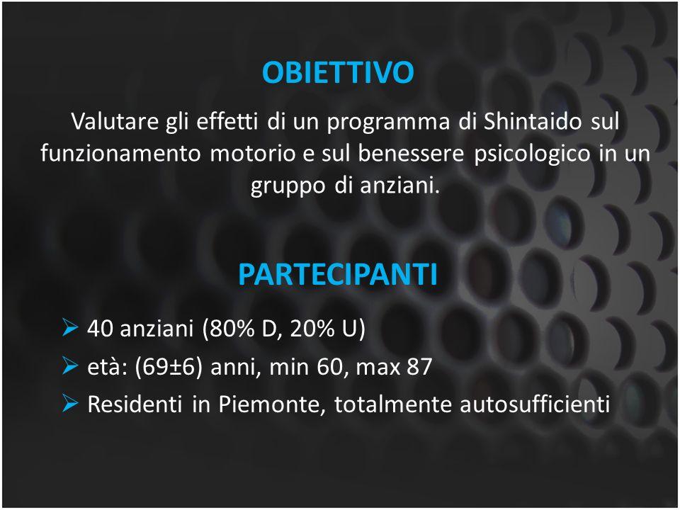 METODO GRUPPI: gruppo sperimentale (GS) / gruppo di controllo (GC) omogenei al baseline INTERVENTO: Shintaido training, per 20 settimane (2 volte a settimana, 1 ora a seduta) STRUMENTI: Chair Sit and Reach test (CSR) Back Scratch test (BST) Short Form-36 (SF-36) Auto-efficacia percepita nellEducazione Fisica (APEF) TEMPI: pre- (T0) e post-test (T1)