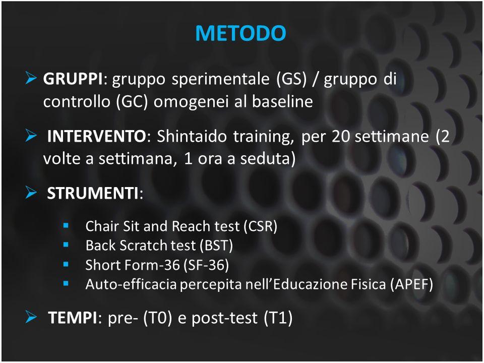 METODO GRUPPI: gruppo sperimentale (GS) / gruppo di controllo (GC) omogenei al baseline INTERVENTO: Shintaido training, per 20 settimane (2 volte a se
