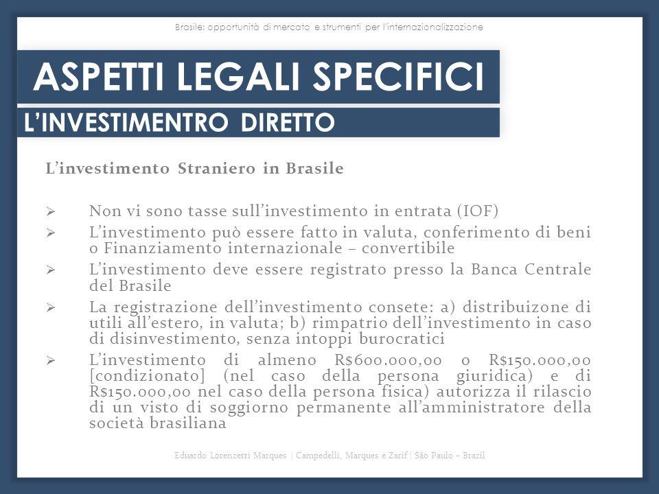 Eduardo Lorenzetti Marques   Campedelli, Marques e Zarif   São Paulo – Brazil Brasile: opportunità di mercato e strumenti per l'internazionalizzazione