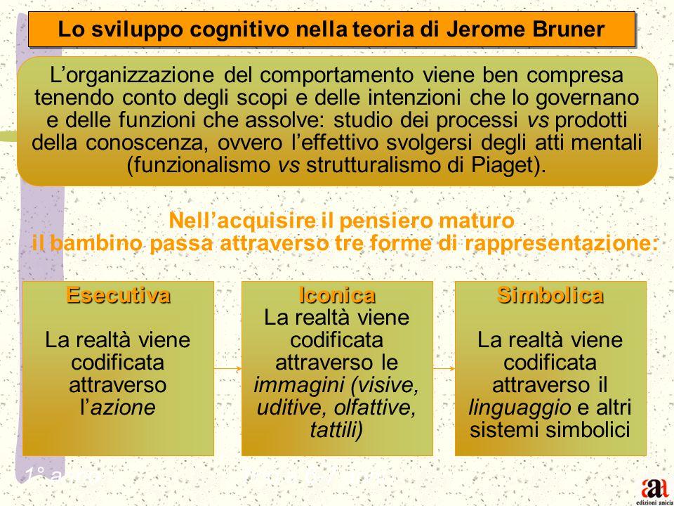 Caratteristiche del pensiero narrativo secondo Bruner Le credenze ed i valori della cultura vengono trasmessi attraverso il linguaggio ed in particola