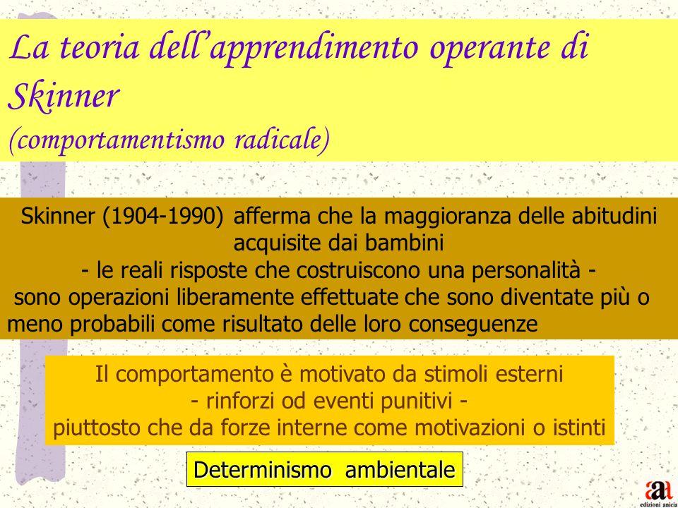 Il punto di vista dellapprendimento (comportamentismo) Il comportamentismo di Watson (1878-1958 ) La mente di un bambino è tabula rasa Lo sviluppo uma