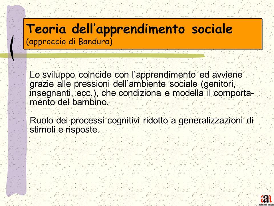 La teoria dellapprendimento cognitivo sociale di Bandura Bandura (1925) ritiene processo centrale dello sviluppo lapprendimento osservativo La.o. perm