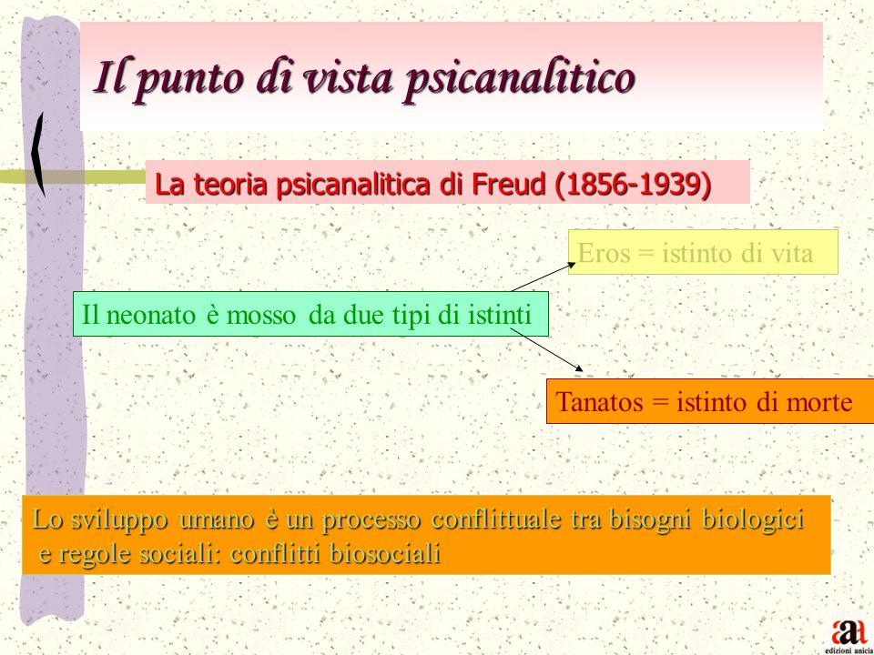 Piaget Sviluppo stadiale Freud Erikson Fasi psicosociali Epistemologia genetica