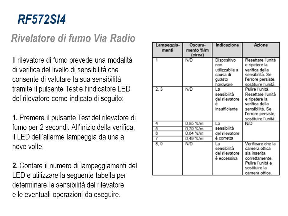 RF572SI4 Rivelatore di fumo Via Radio Il rilevatore di fumo prevede una modalità di verifica del livello di sensibilità che consente di valutare la su