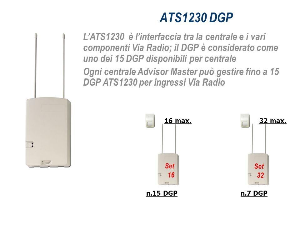 ATS1230 DGP LATS1230 è linterfaccia tra la centrale e i vari componenti Via Radio; il DGP è considerato come uno dei 15 DGP disponibili per centrale O