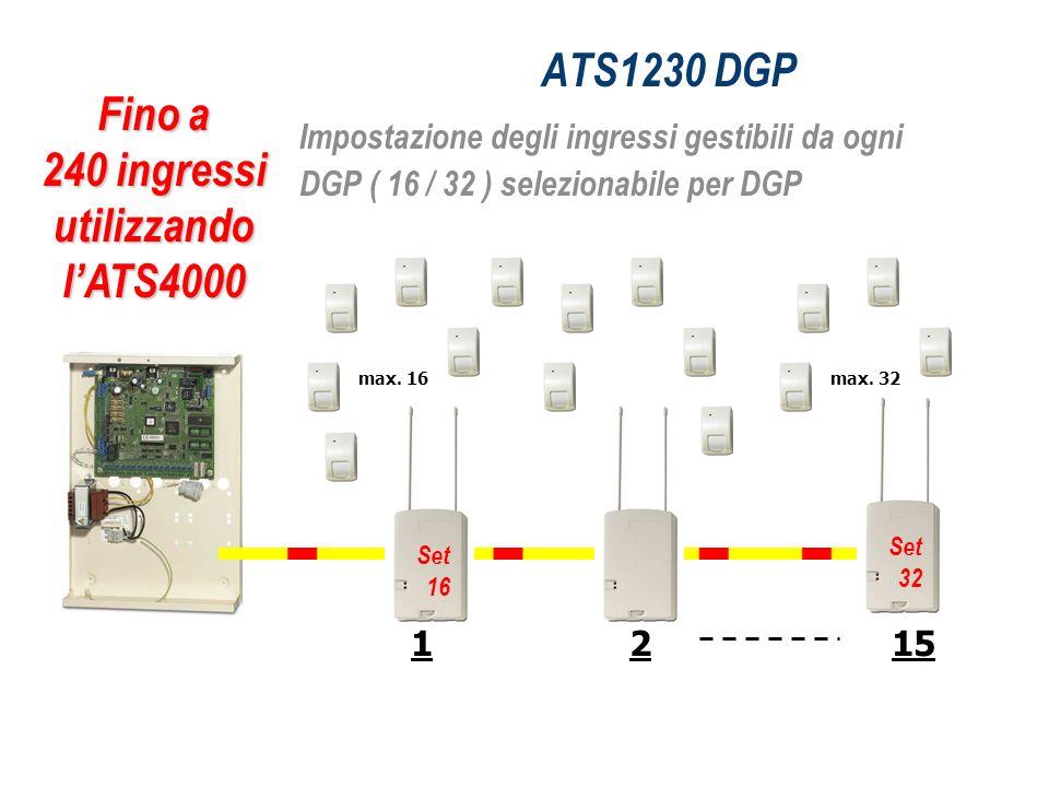 ATS1230 DGP Impostazione degli ingressi gestibili da ogni DGP ( 16 / 32 ) selezionabile per DGP 2115 max. 16max. 32 Set 16 Set 32 Fino a 240 ingressi