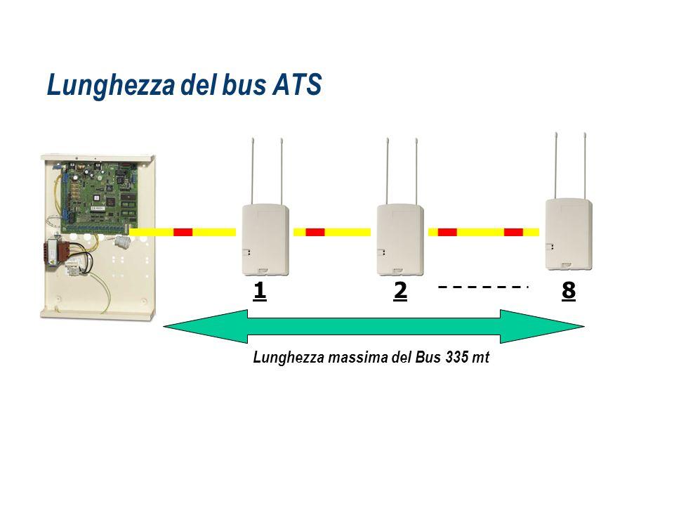 Lunghezza del bus ATS 218 Lunghezza massima del Bus 335 mt