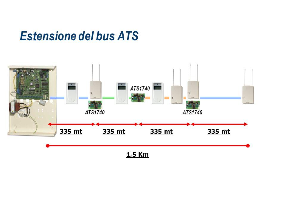 Estensione del bus ATS ATS1740 335 mt 1,5 Km ATS1740