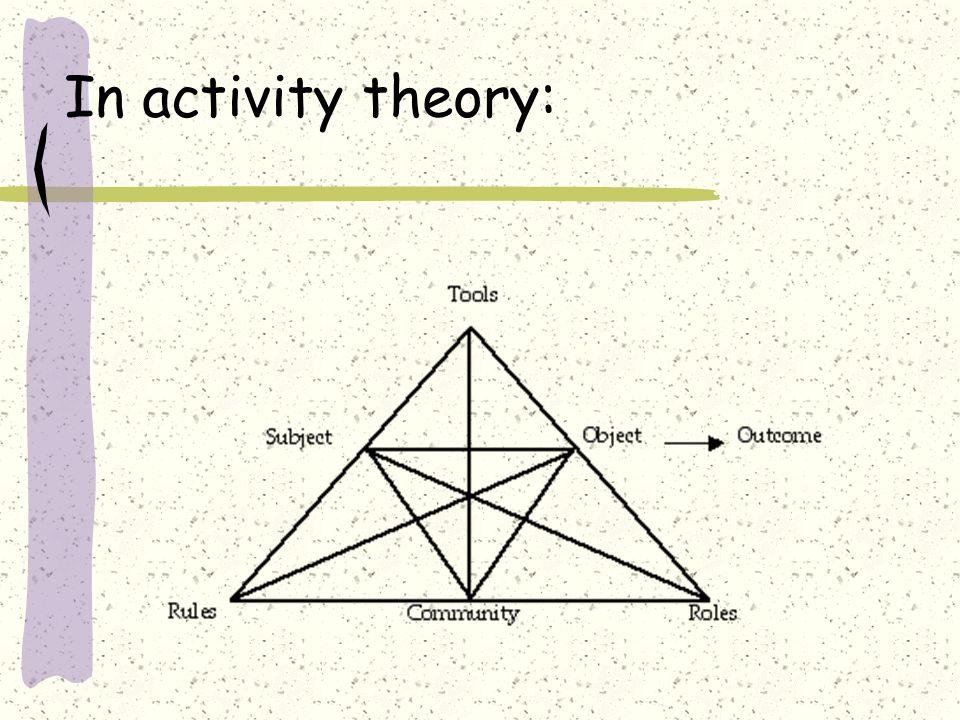 Mediated action M (Artefakt) O (Objekt) S (Subjekt) Subjekt og objekt sees ikke kun som direkte forbundet, men også som indirekte Forbundet gjennom et