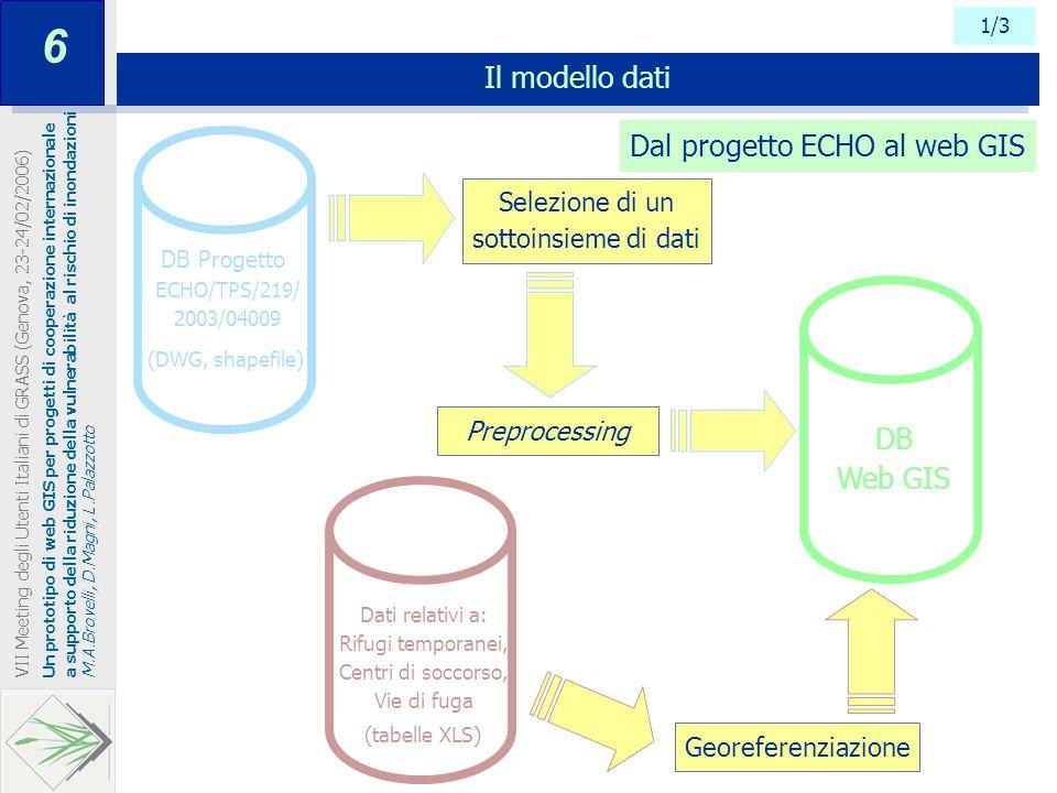 1/3 Il modello dati Un prototipo di web GIS per progetti di cooperazione internazionale a supporto della riduzione della vulnerabilità al rischio di i