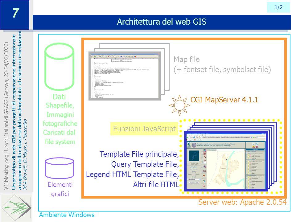 1/2 Architettura del web GIS Un prototipo di web GIS per progetti di cooperazione internazionale a supporto della riduzione della vulnerabilità al ris