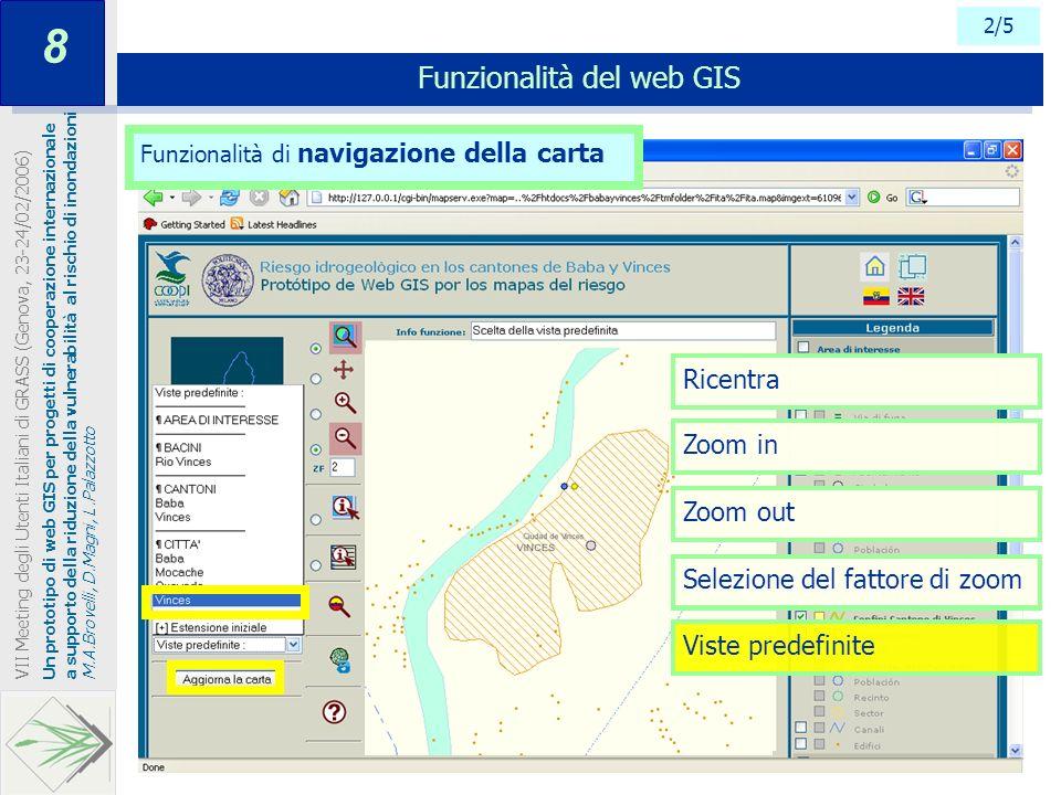 2/5 Funzionalità del web GIS Un prototipo di web GIS per progetti di cooperazione internazionale a supporto della riduzione della vulnerabilità al ris