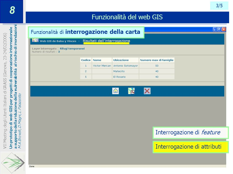 3/5 Funzionalità del web GIS Un prototipo di web GIS per progetti di cooperazione internazionale a supporto della riduzione della vulnerabilità al ris