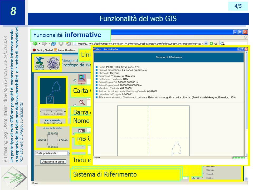 4/5 Funzionalità informative Funzionalità del web GIS Un prototipo di web GIS per progetti di cooperazione internazionale a supporto della riduzione d