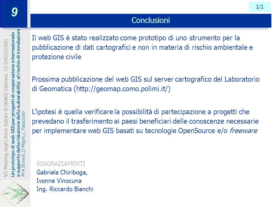 1/1 Prossima pubblicazione del web GIS sul server cartografico del Laboratorio di Geomatica (http://geomap.como.polimi.it/) Conclusioni Un prototipo d