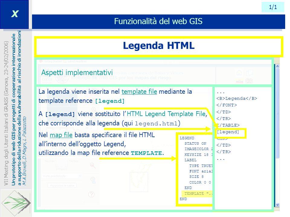 Aspetti implementativi 1/1 Funzionalità del web GIS Un prototipo di web GIS per progetti di cooperazione internazionale a supporto della riduzione del