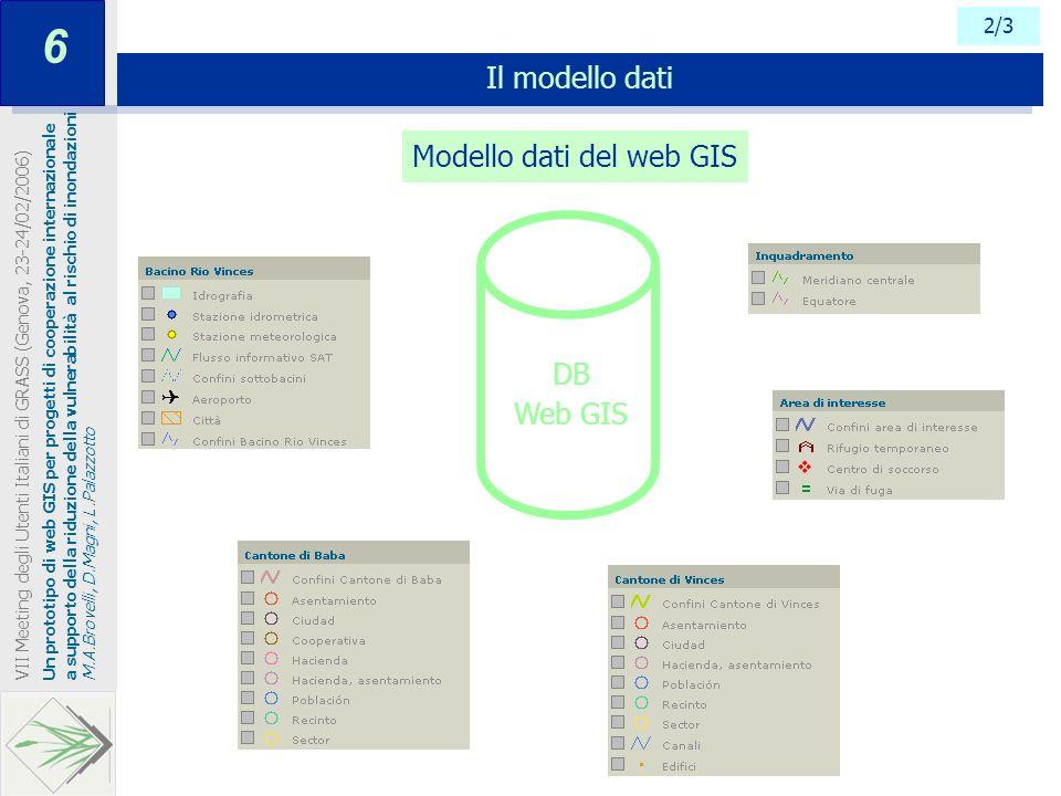 2/3 Il modello dati Un prototipo di web GIS per progetti di cooperazione internazionale a supporto della riduzione della vulnerabilità al rischio di i
