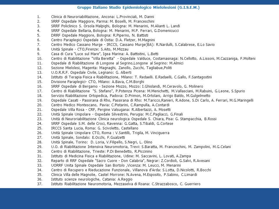 Gruppo Italiano Studio Epidemiologico Mielolesioni (G.I.S.E.M.) 1.Clinica di Neuroriabilitazione, Ancona: L.Provinciali, M. Danni 2.SRRF Ospedale Magg