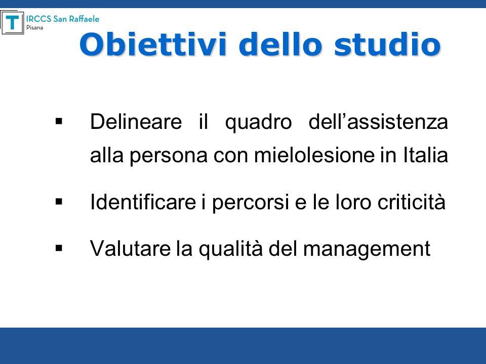 Obiettivi dello studio Delineare il quadro dellassistenza alla persona con mielolesione in Italia Identificare i percorsi e le loro criticità Valutare