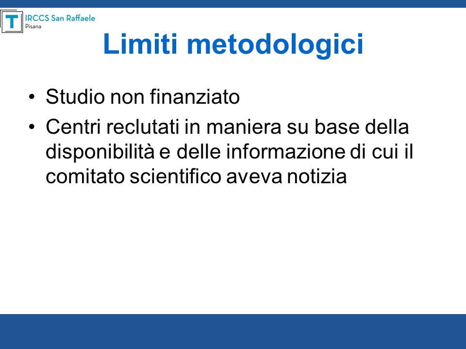 Limiti metodologici Studio non finanziato Centri reclutati in maniera su base della disponibilità e delle informazione di cui il comitato scientifico