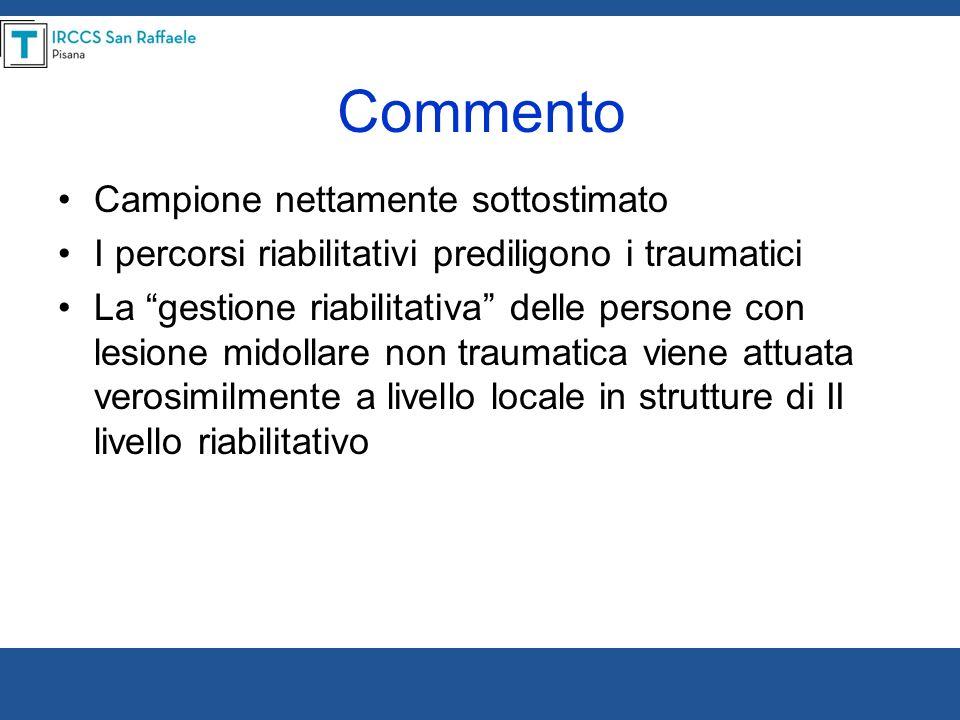 Commento Campione nettamente sottostimato I percorsi riabilitativi prediligono i traumatici La gestione riabilitativa delle persone con lesione midoll