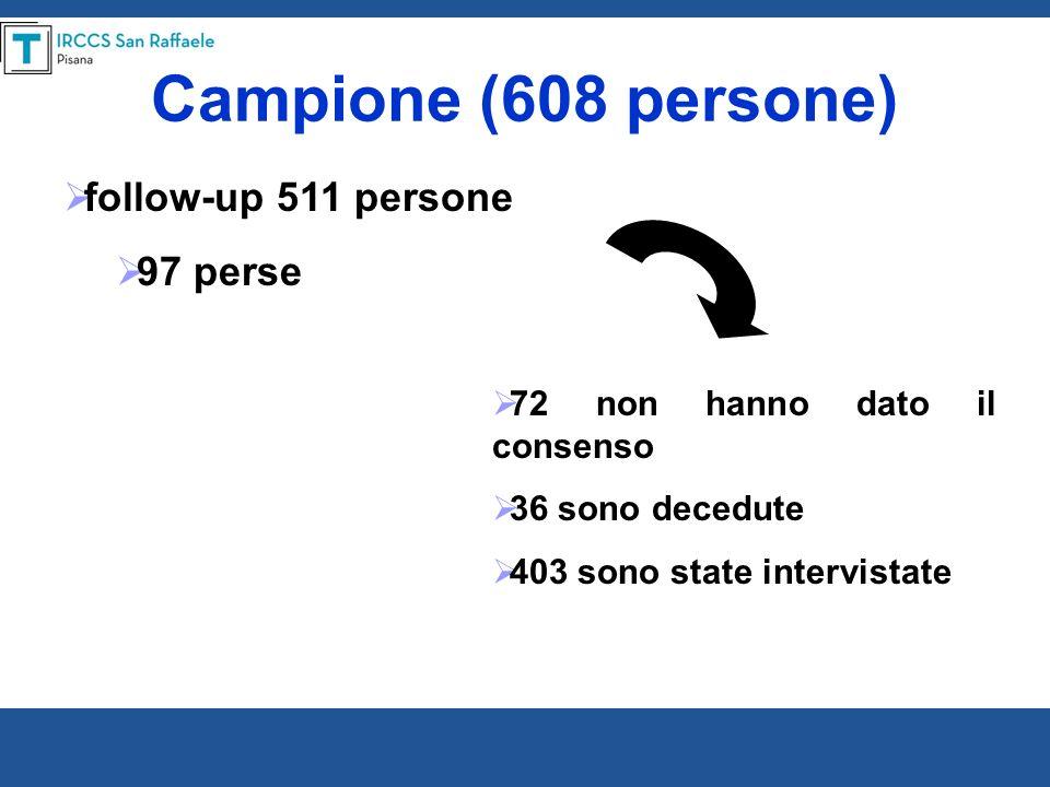 Campione (608 persone) follow-up 511 persone 97 perse 72 non hanno dato il consenso 36 sono decedute 403 sono state intervistate