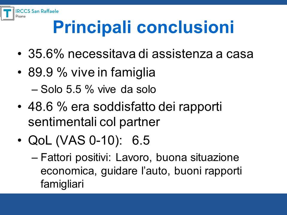Principali conclusioni 35.6% necessitava di assistenza a casa 89.9 % vive in famiglia –Solo 5.5 % vive da solo 48.6 % era soddisfatto dei rapporti sen
