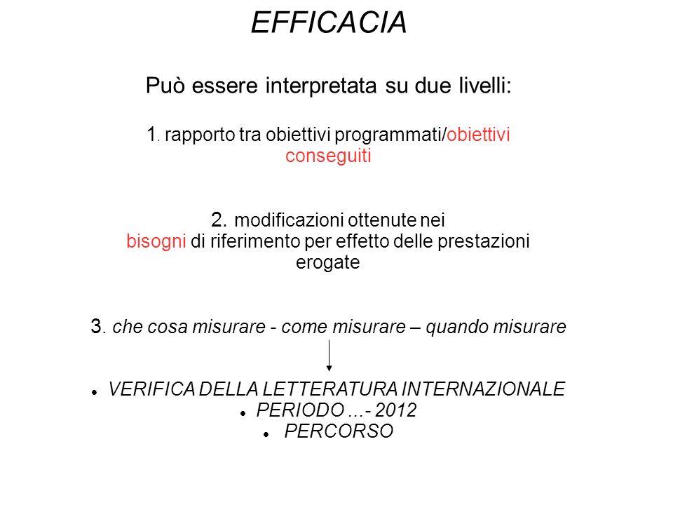 EFFICACIA Può essere interpretata su due livelli: 1. rapporto tra obiettivi programmati/obiettivi conseguiti 2. modificazioni ottenute nei bisogni di