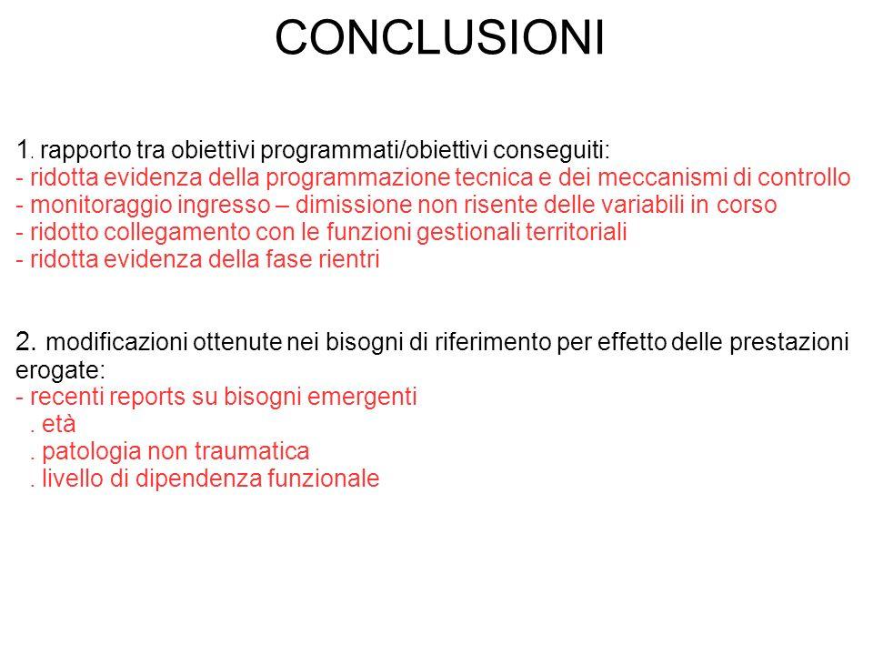 1. rapporto tra obiettivi programmati/obiettivi conseguiti: - ridotta evidenza della programmazione tecnica e dei meccanismi di controllo - monitoragg