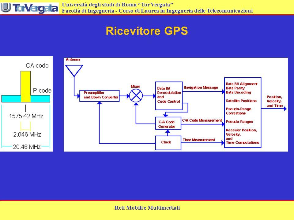 Università degli studi di Roma Tor Vergata Facoltà di Ingegneria - Corso di Laurea in Ingegneria delle Telecomunicazioni Reti Mobili e Multimediali Demodulazione del Navigation Message