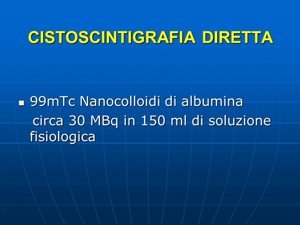 CISTOSCINTIGRAFIA DIRETTA 99mTc Nanocolloidi di albumina 99mTc Nanocolloidi di albumina circa 30 MBq in 150 ml di soluzione fisiologica circa 30 MBq i