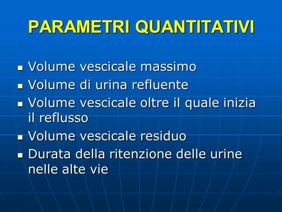 PARAMETRI QUANTITATIVI Volume vescicale massimo Volume vescicale massimo Volume di urina refluente Volume di urina refluente Volume vescicale oltre il