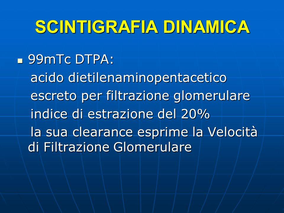SCINTIGRAFIA DINAMICA 99mTc DTPA: 99mTc DTPA: acido dietilenaminopentacetico acido dietilenaminopentacetico escreto per filtrazione glomerulare escret