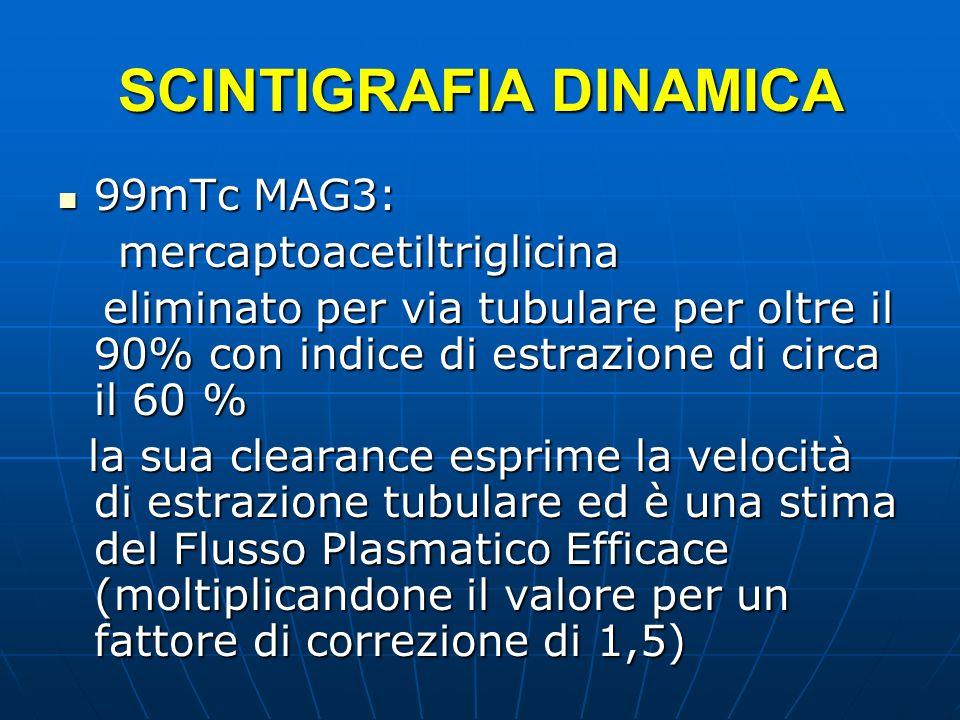 SCINTIGRAFIA DINAMICA 99mTc MAG3: 99mTc MAG3: mercaptoacetiltriglicina mercaptoacetiltriglicina eliminato per via tubulare per oltre il 90% con indice