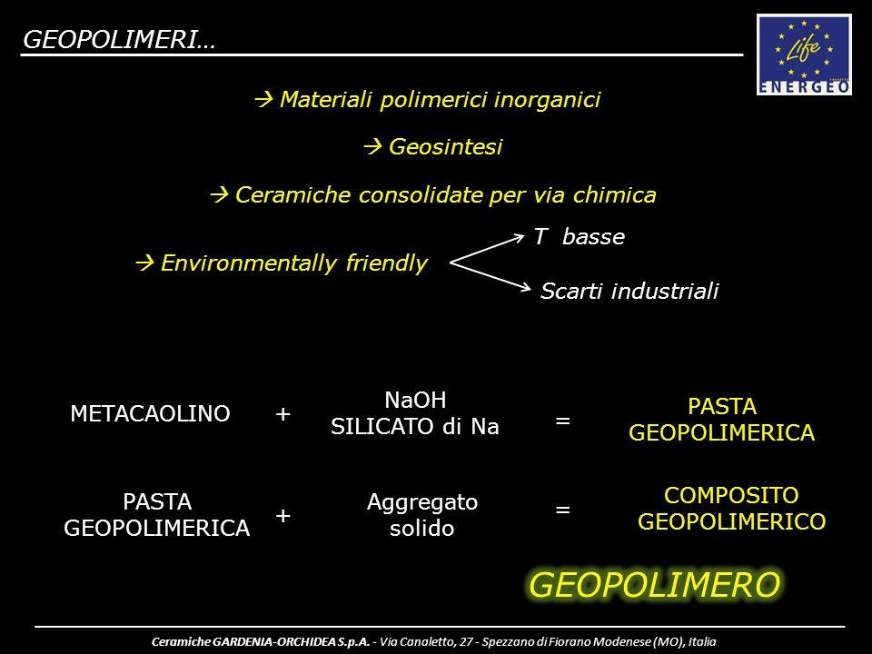 GEOPOLIMERI… Environmentally friendly Materiali polimerici inorganici Geosintesi Ceramiche consolidate per via chimica Scarti industriali T basse META