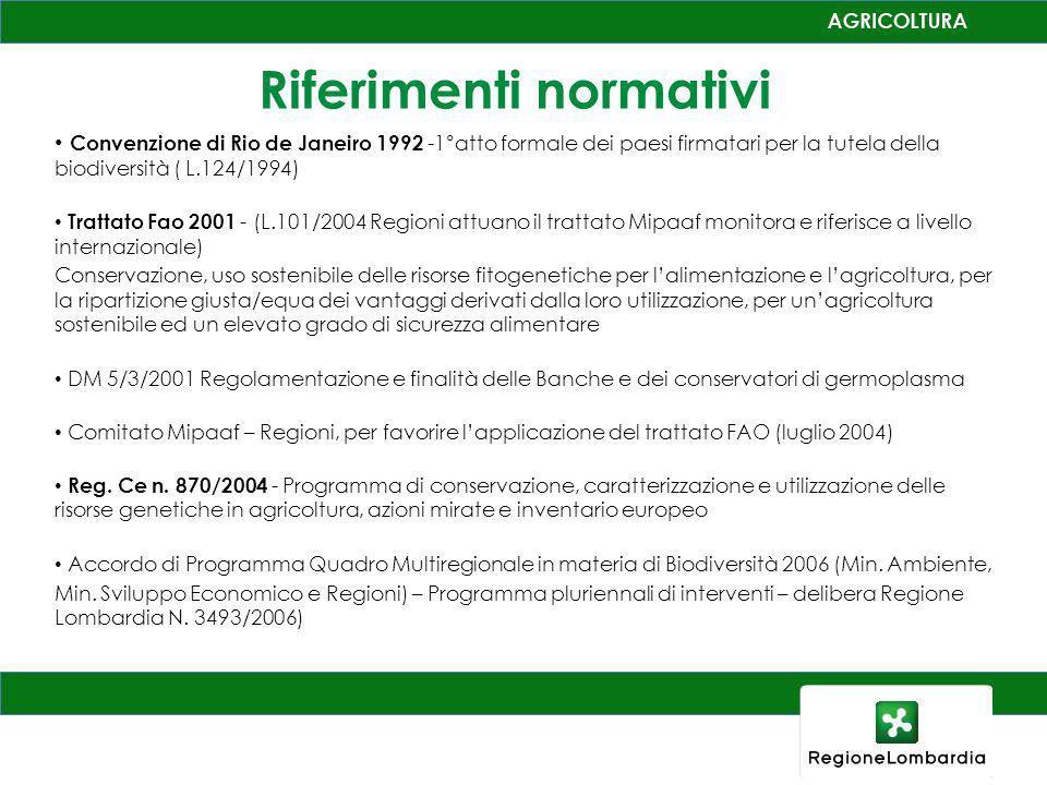 Riferimenti normativi Convenzione di Rio de Janeiro 1992 -1°atto formale dei paesi firmatari per la tutela della biodiversità ( L.124/1994) Trattato F