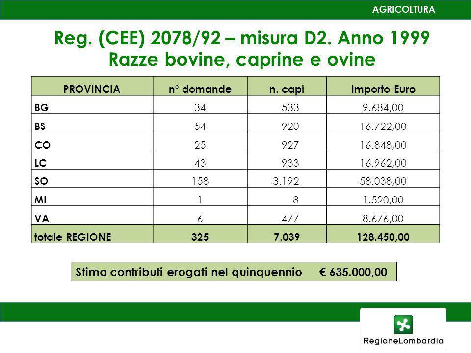 Reg. (CEE) 2078/92 – misura D2. Anno 1999 Razze bovine, caprine e ovine PROVINCIAn° domanden. capiImporto Euro BG 34 5339.684,00 BS 54 92016.722,00 CO