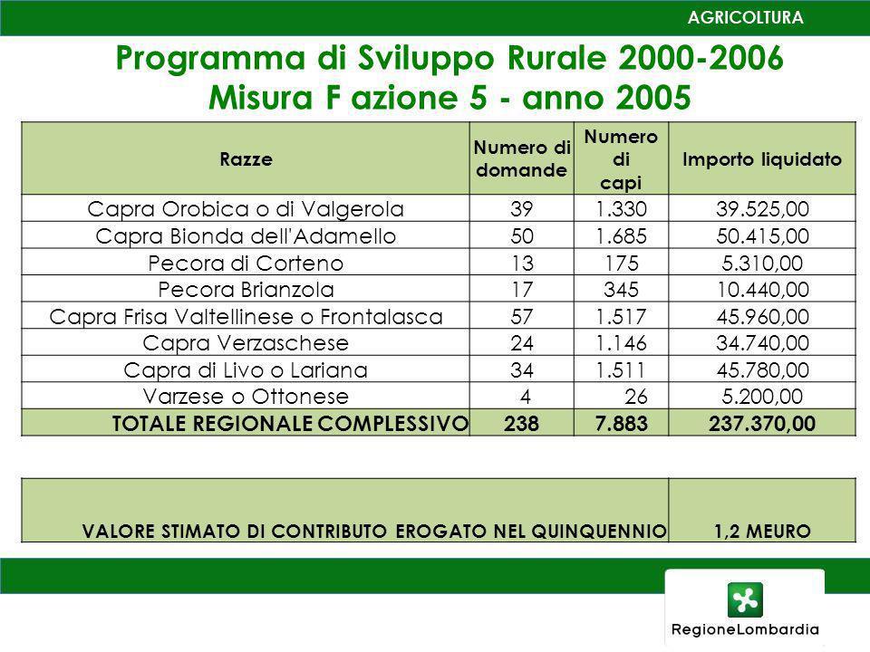 Programma di Sviluppo Rurale 2000-2006 Misura F azione 5 - anno 2005 Razze Numero di domande Numero di capi Importo liquidato Capra Orobica o di Valge
