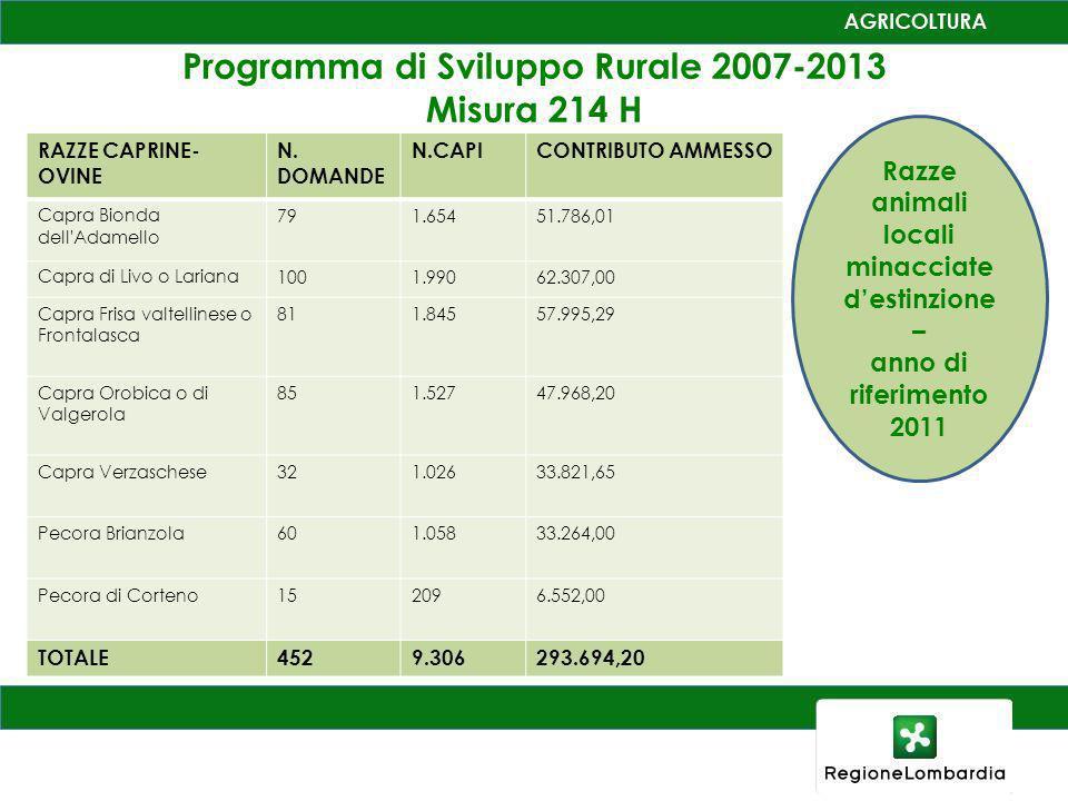 Programma di Sviluppo Rurale 2007-2013 Misura 214 H Razze animali locali minacciate destinzione – anno di riferimento 2011 RAZZE CAPRINE- OVINE N. DOM