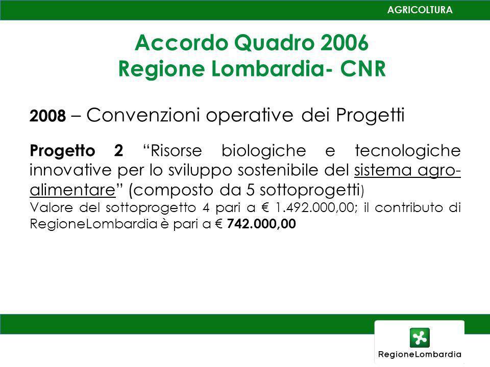 Accordo Quadro 2006 Regione Lombardia- CNR 2008 – Convenzioni operative dei Progetti Progetto 2 Risorse biologiche e tecnologiche innovative per lo sv