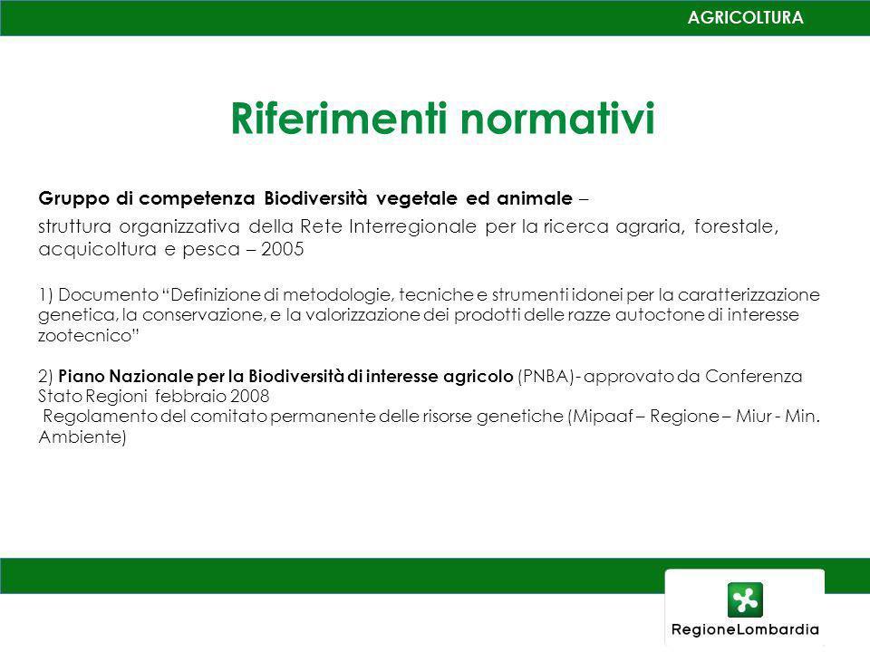 Riferimenti normativi Gruppo di competenza Biodiversità vegetale ed animale – struttura organizzativa della Rete Interregionale per la ricerca agraria